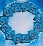 astrologija horoskop znaki