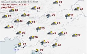 Vreme: Oblačno z občasnimi krajevnimi padavinami