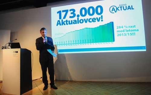 Izobraževalno-marketinški dan Media24 uspel!