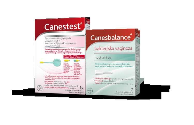 Canestest_Canesbalance_skatli_R_slo.png