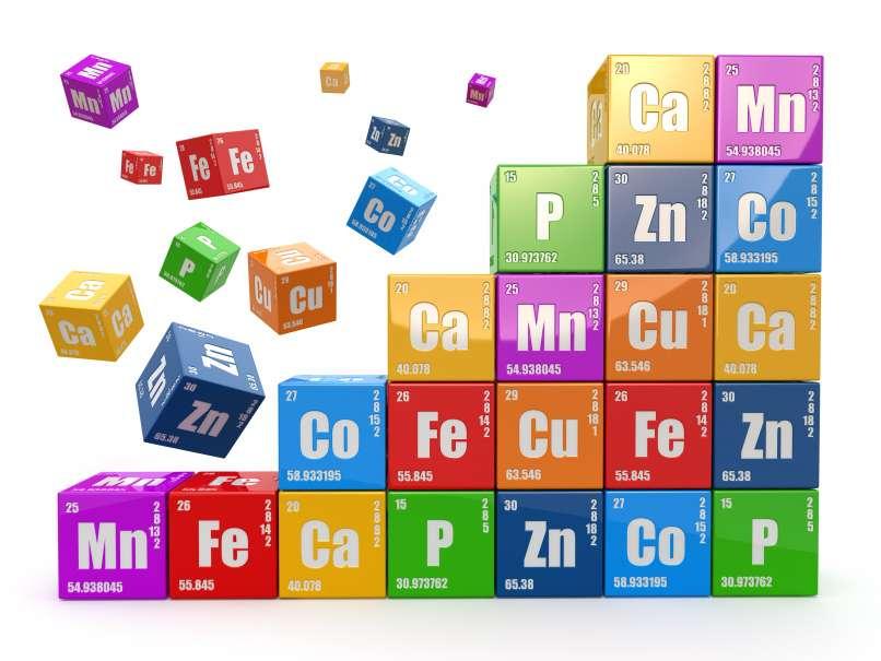 Elementi V Periodnem Sistemu
